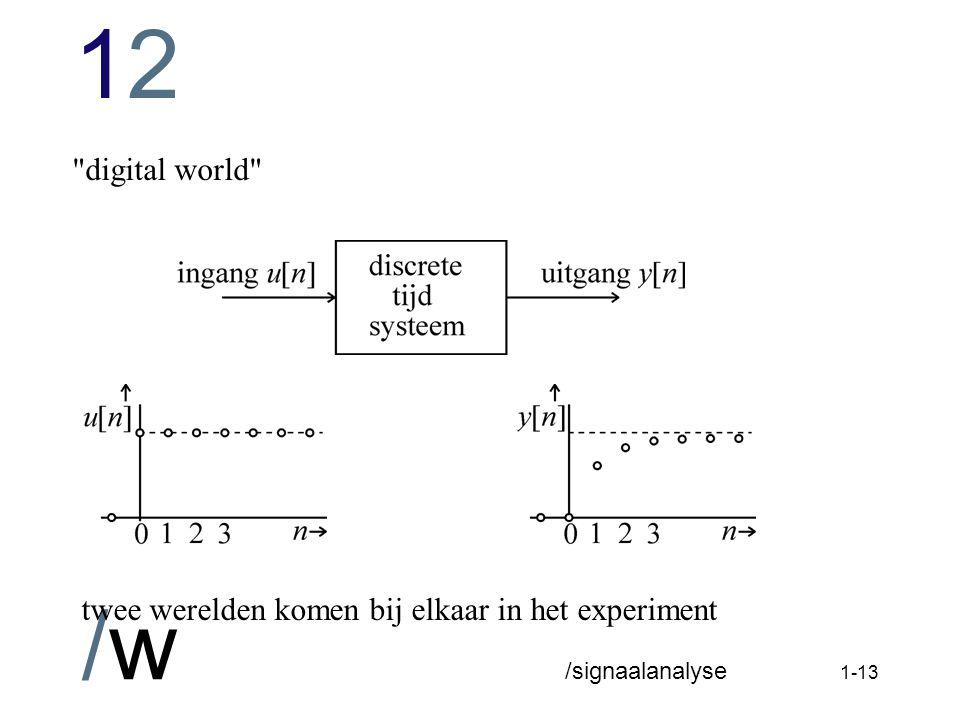 digital world twee werelden komen bij elkaar in het experiment