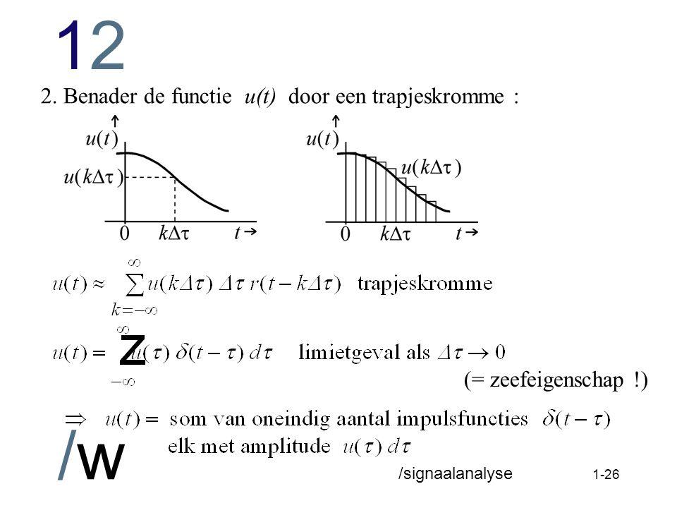 2. Benader de functie u(t) door een trapjeskromme :