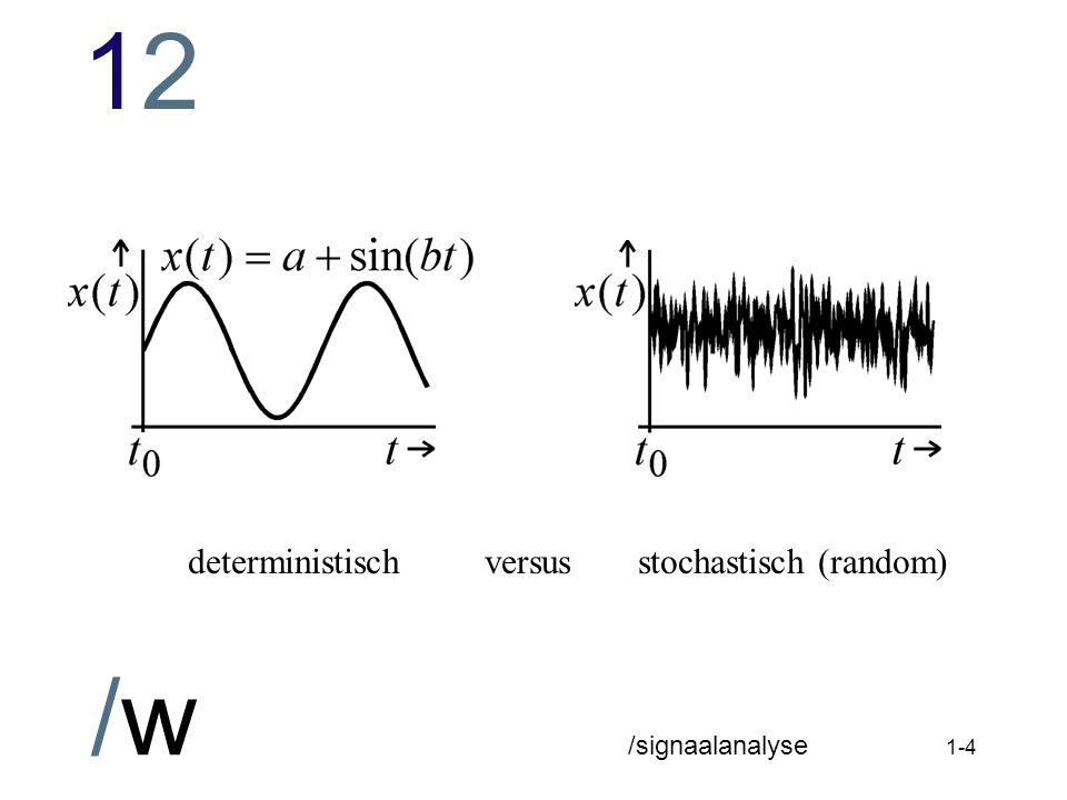 deterministisch versus stochastisch (random)