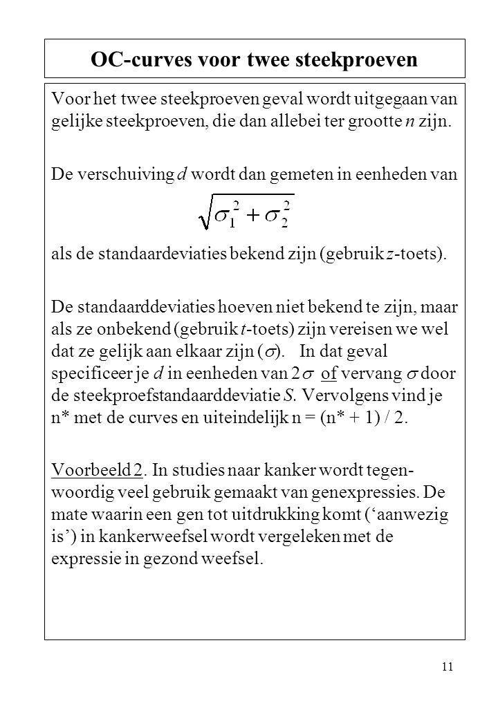 OC-curves voor twee steekproeven