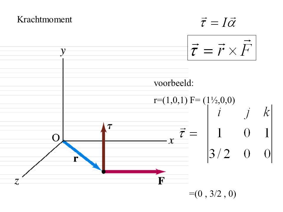 Krachtmoment voorbeeld: r=(1,0,1) F= (1½,0,0) =(0 , 3/2 , 0)