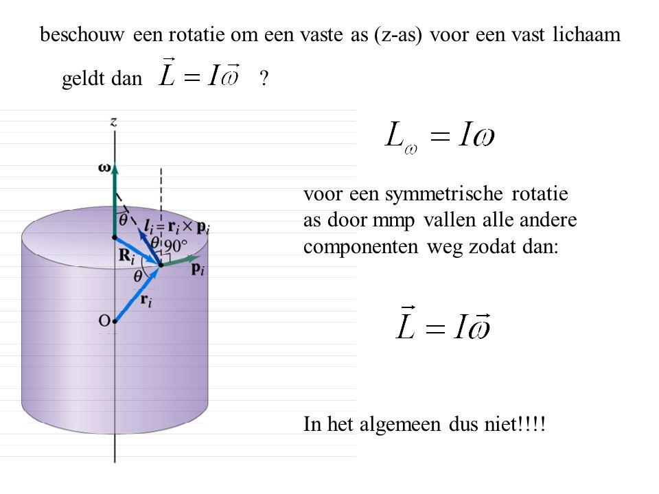 beschouw een rotatie om een vaste as (z-as) voor een vast lichaam