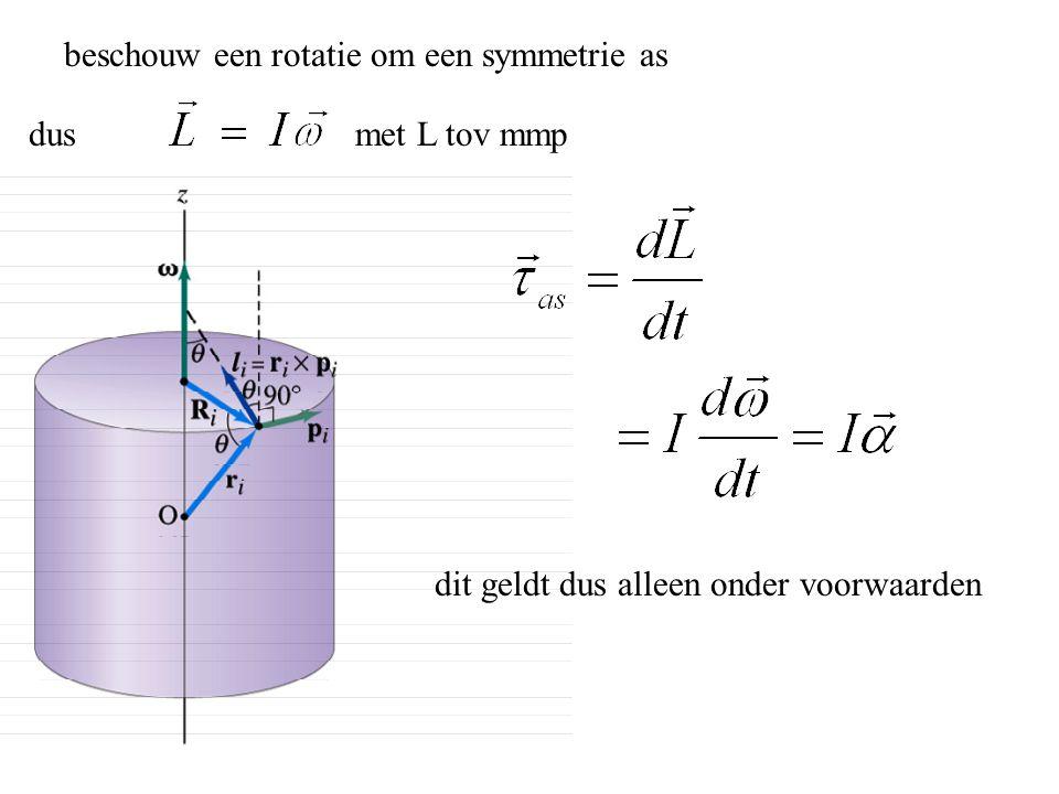 beschouw een rotatie om een symmetrie as