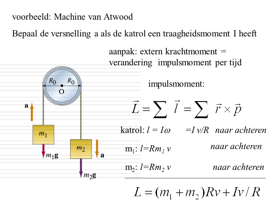 voorbeeld: Machine van Atwood
