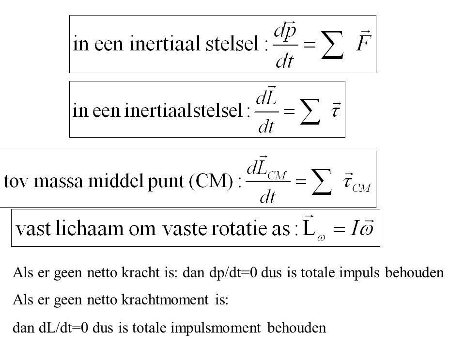 Als er geen netto kracht is: dan dp/dt=0 dus is totale impuls behouden