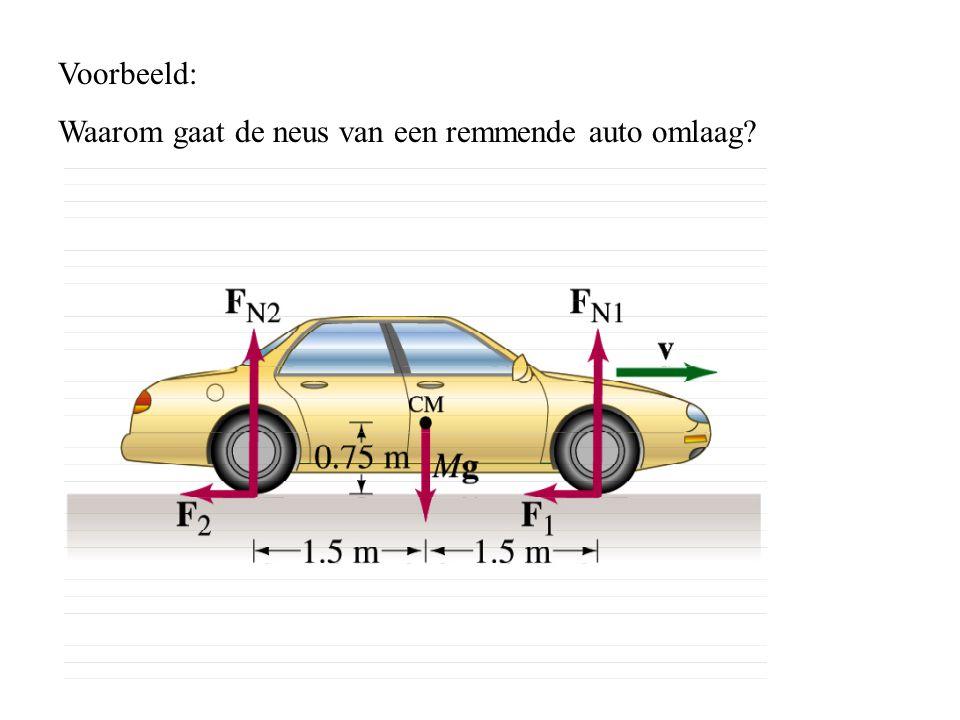 Voorbeeld: Waarom gaat de neus van een remmende auto omlaag