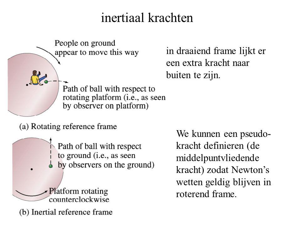 inertiaal krachten in draaiend frame lijkt er een extra kracht naar buiten te zijn.