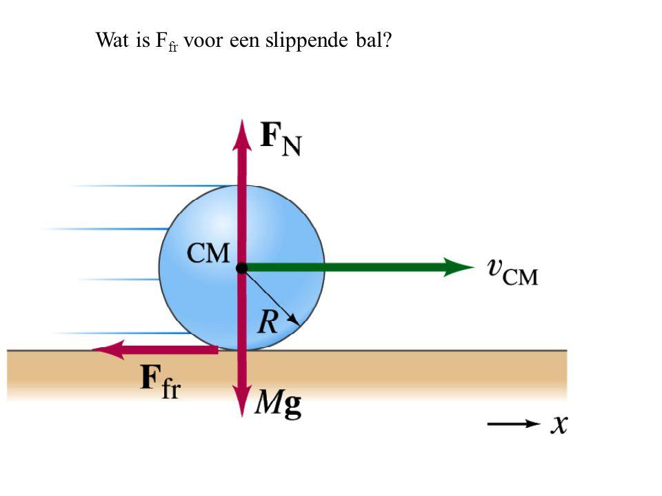 Wat is Ffr voor een slippende bal