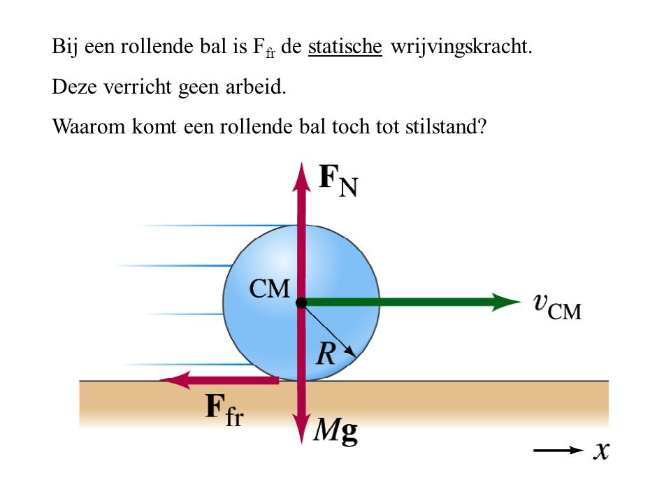 Bij een rollende bal is Ffr de statische wrijvingskracht.