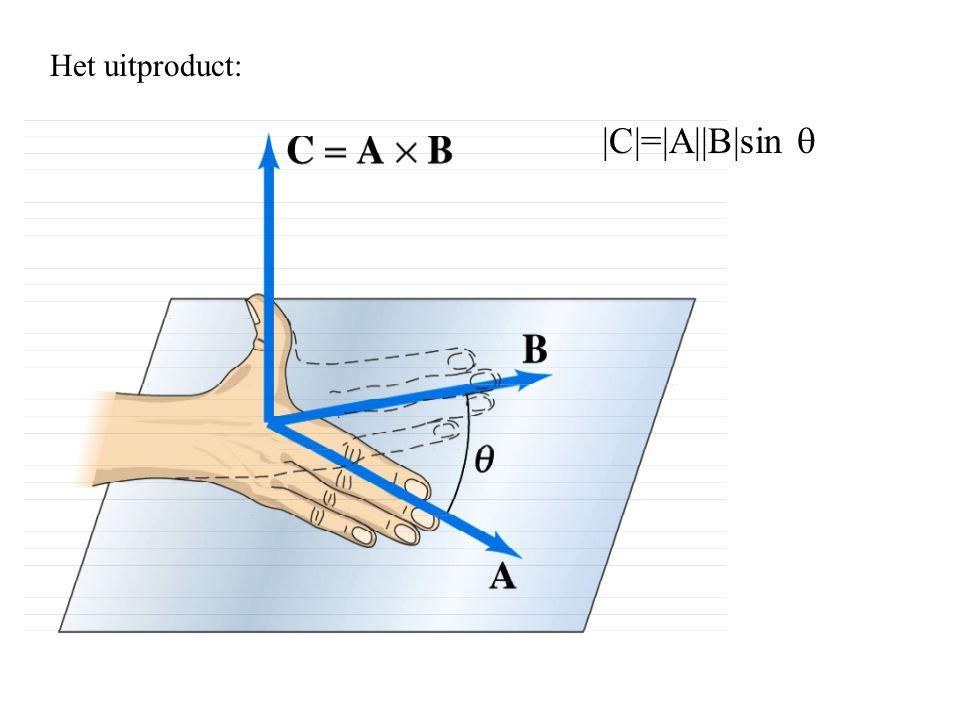 Het uitproduct: |C|=|A||B|sin q