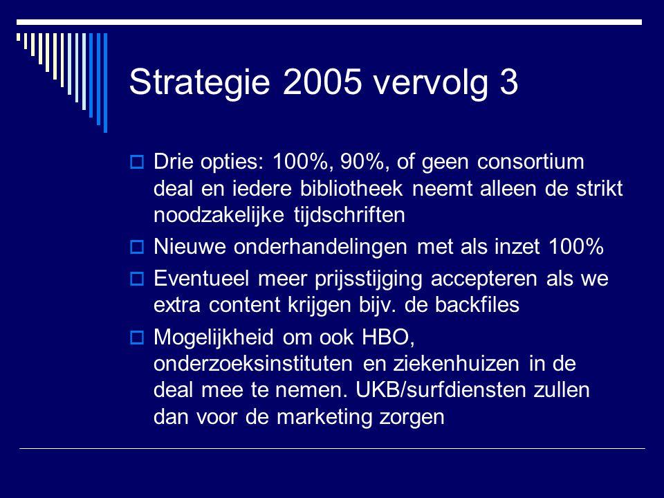 Strategie 2005 vervolg 3 Drie opties: 100%, 90%, of geen consortium deal en iedere bibliotheek neemt alleen de strikt noodzakelijke tijdschriften.