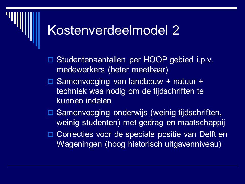 Kostenverdeelmodel 2 Studentenaantallen per HOOP gebied i.p.v. medewerkers (beter meetbaar)