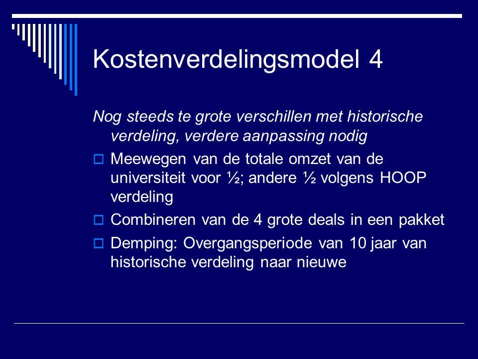 Kostenverdelingsmodel 4
