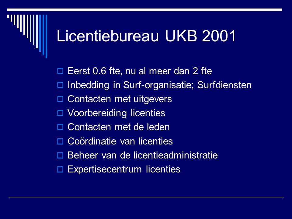 Licentiebureau UKB 2001 Eerst 0.6 fte, nu al meer dan 2 fte