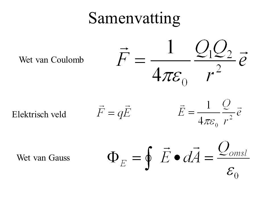 Samenvatting Wet van Coulomb Elektrisch veld Wet van Gauss