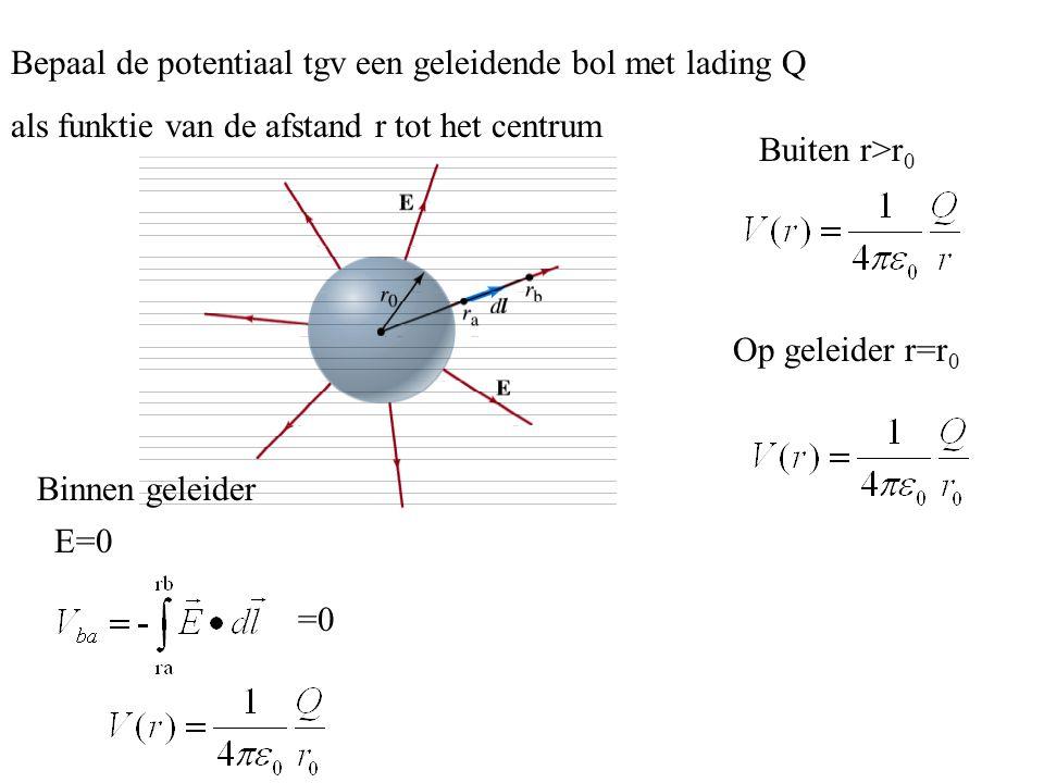 Bepaal de potentiaal tgv een geleidende bol met lading Q