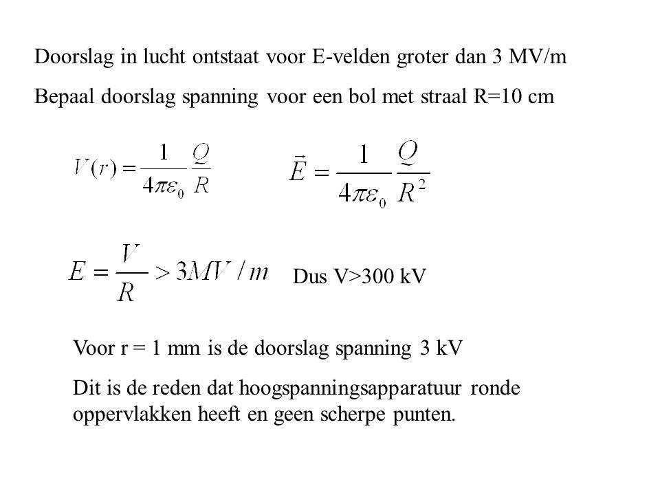 Doorslag in lucht ontstaat voor E-velden groter dan 3 MV/m