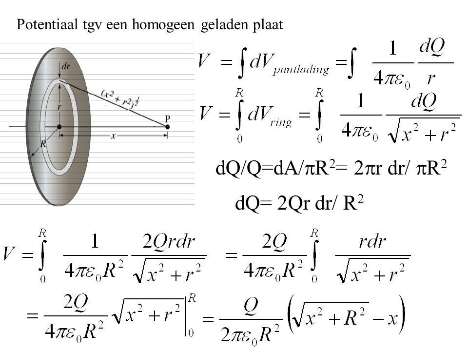 dQ/Q=dA/pR2= 2pr dr/ pR2 dQ= 2Qr dr/ R2