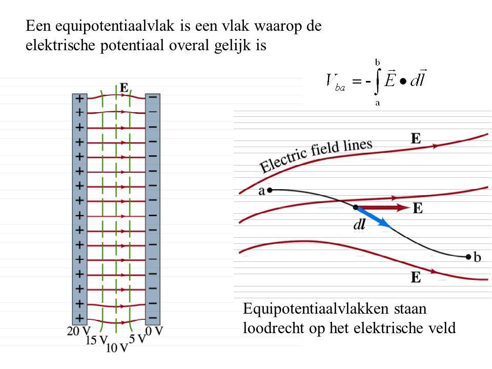 Een equipotentiaalvlak is een vlak waarop de elektrische potentiaal overal gelijk is