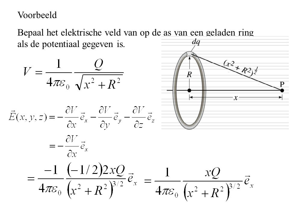 Voorbeeld Bepaal het elektrische veld van op de as van een geladen ring als de potentiaal gegeven is.