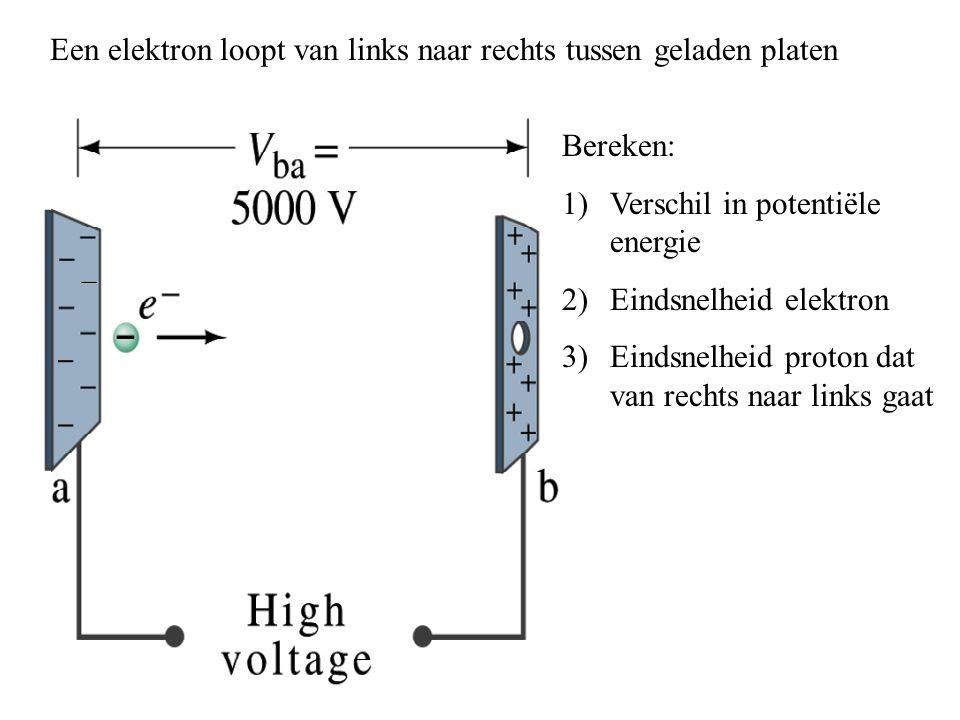 Een elektron loopt van links naar rechts tussen geladen platen