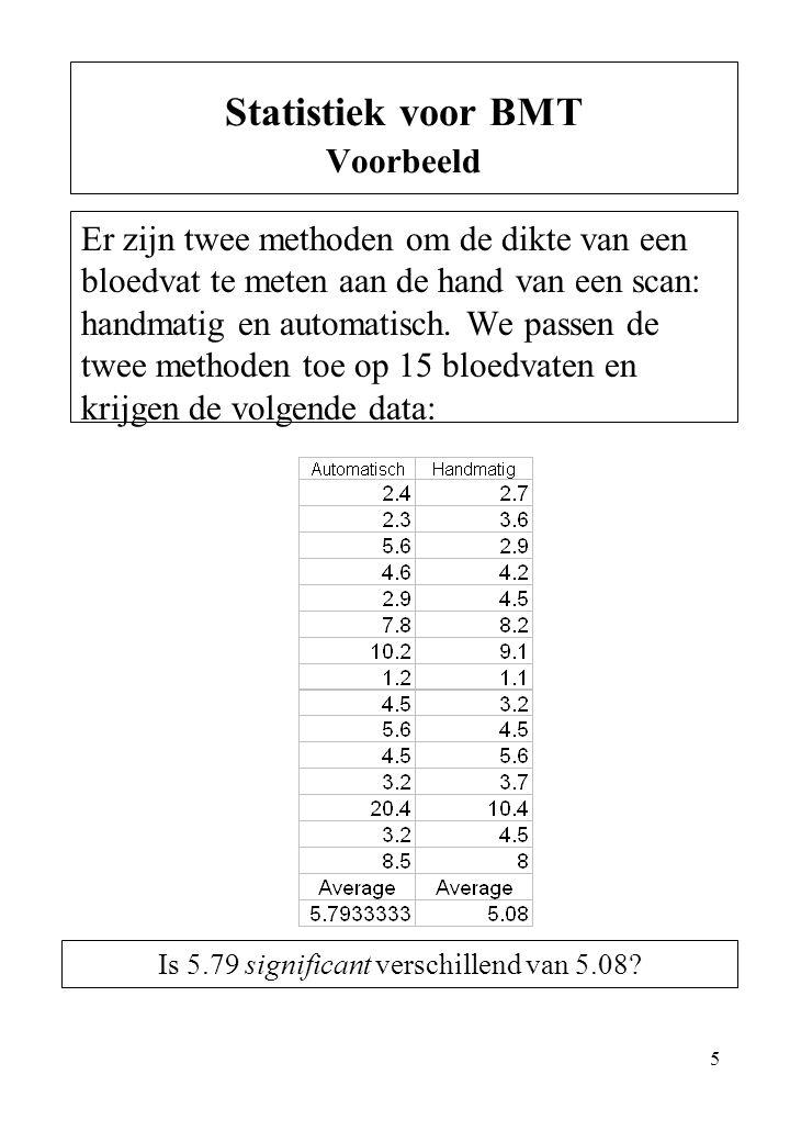 Statistiek voor BMT Voorbeeld