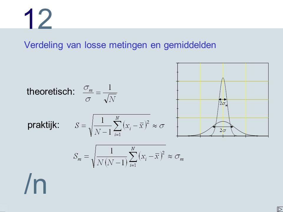 Verdeling van losse metingen en gemiddelden
