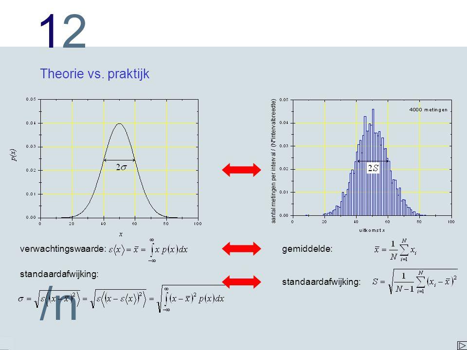 Theorie vs. praktijk gemiddelde: verwachtingswaarde:
