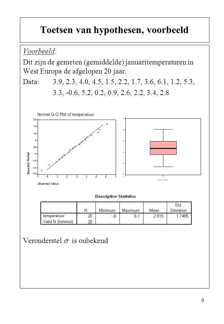 Toetsen van hypothesen, voorbeeld