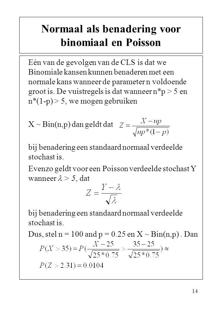 Normaal als benadering voor binomiaal en Poisson