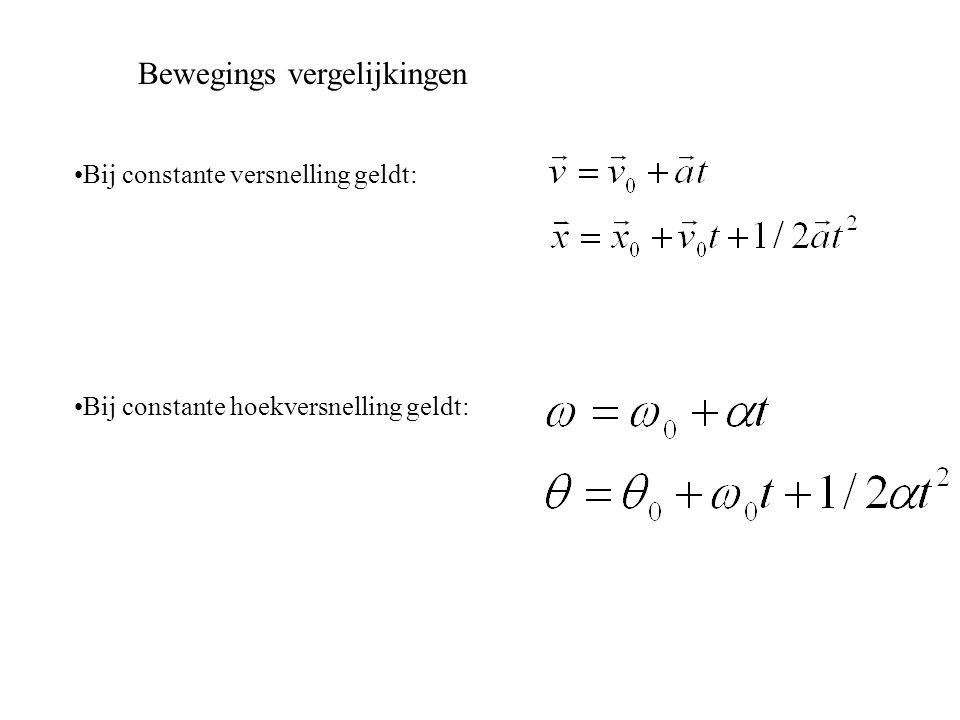 Bewegings vergelijkingen