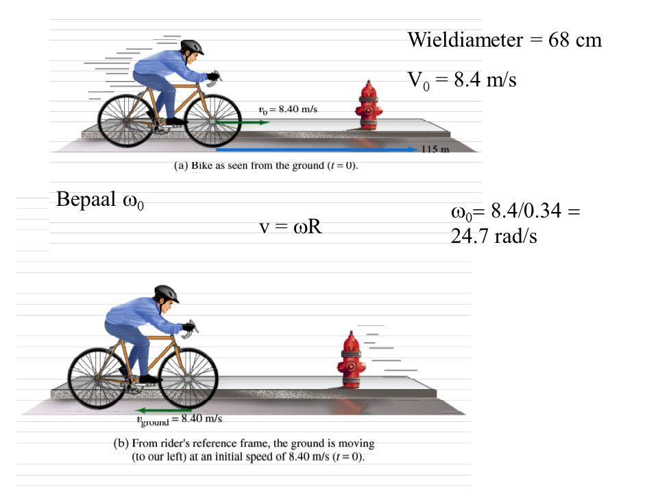 Wieldiameter = 68 cm V0 = 8.4 m/s Bepaal w0 w0= 8.4/0.34 = 24.7 rad/s v = wR