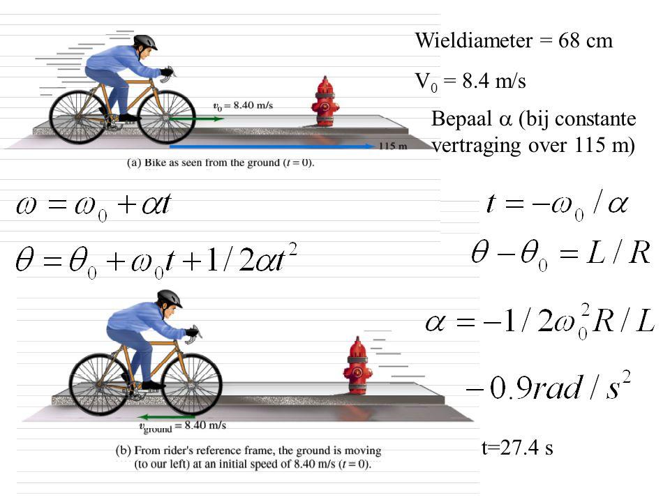 Wieldiameter = 68 cm V0 = 8.4 m/s Bepaal a (bij constante vertraging over 115 m) t=27.4 s