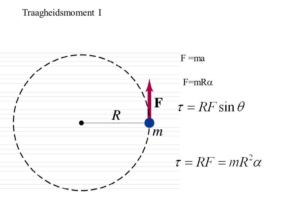 Traagheidsmoment I F =ma F=mRa