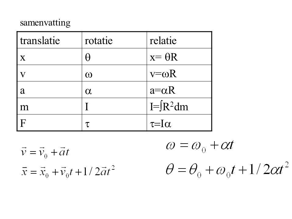 translatie rotatie relatie x q x= qR v w v=wR a a=aR m I I=R2dm F t
