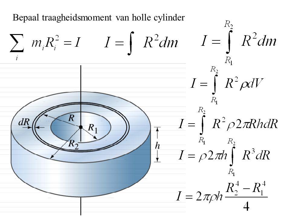 Bepaal traagheidsmoment van holle cylinder