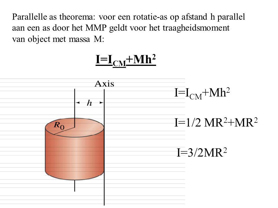 I=ICM+Mh2 I=1/2 MR2+MR2 I=3/2MR2