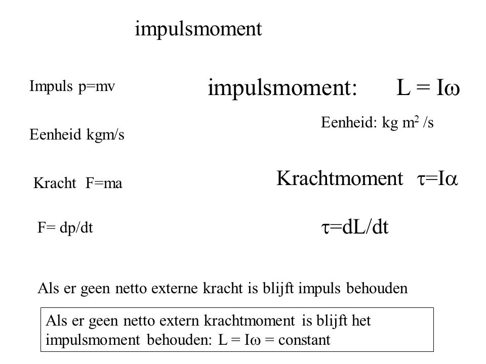 impulsmoment: L = Iw impulsmoment Krachtmoment t=Ia t=dL/dt