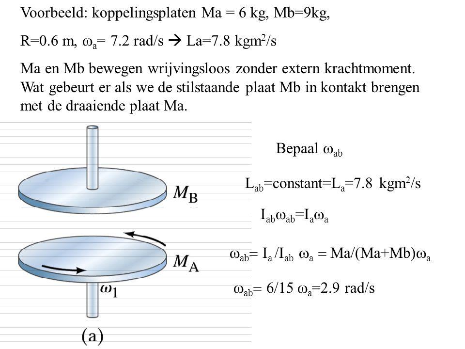Voorbeeld: koppelingsplaten Ma = 6 kg, Mb=9kg,