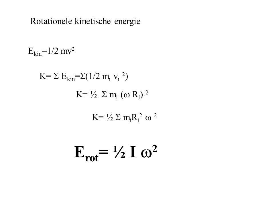 Erot= ½ I w2 Rotationele kinetische energie Ekin=1/2 mv2