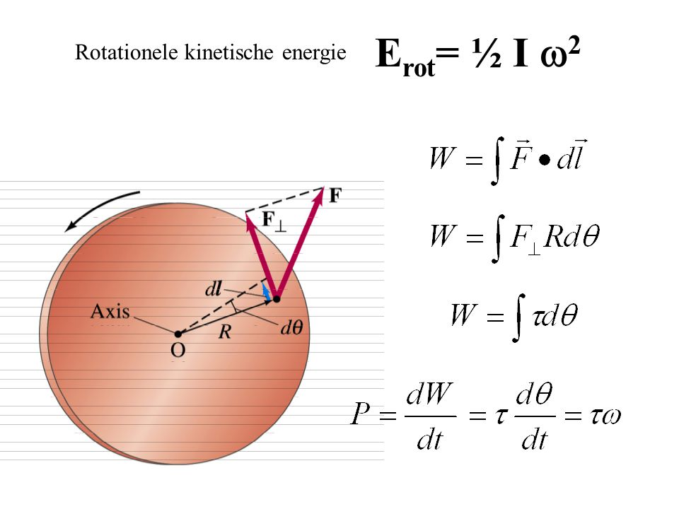 Erot= ½ I w2 Rotationele kinetische energie