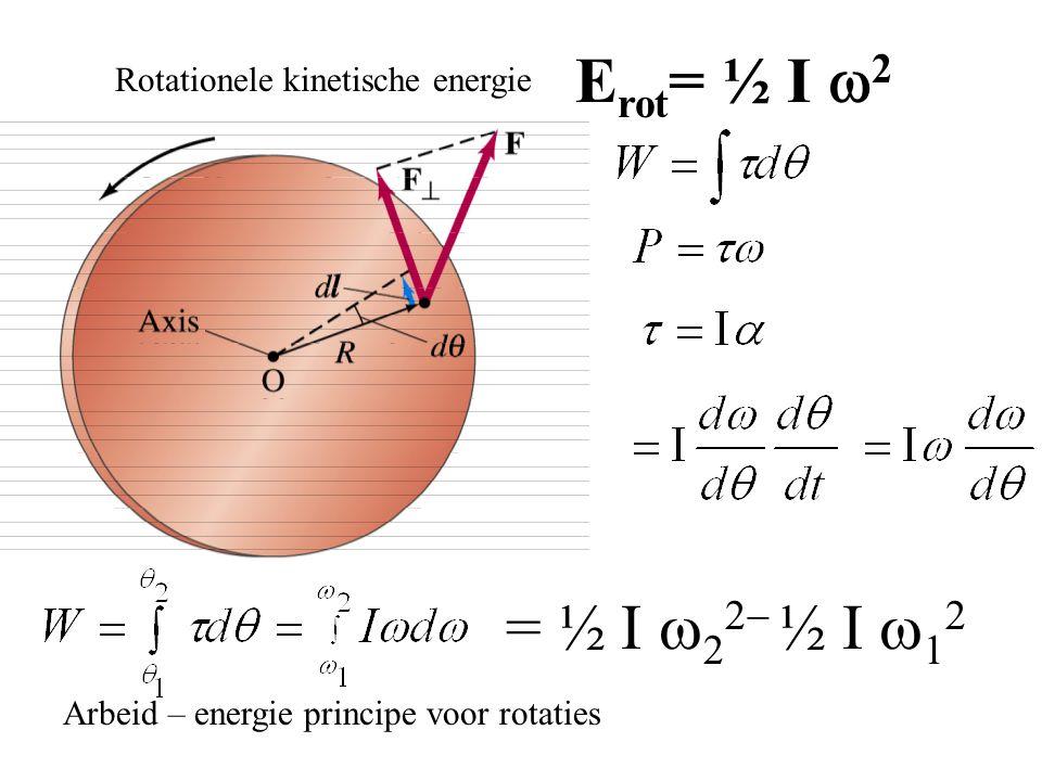 Erot= ½ I w2 = ½ I w22- ½ I w12 Rotationele kinetische energie