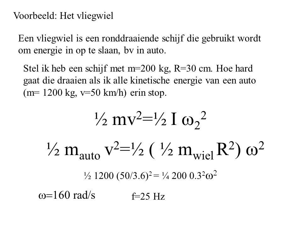 ½ mv2=½ I w22 ½ mauto v2=½ ( ½ mwiel R2) w2 w=160 rad/s