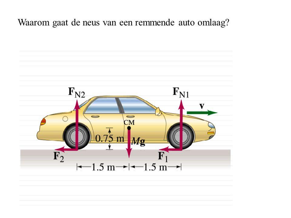 Waarom gaat de neus van een remmende auto omlaag
