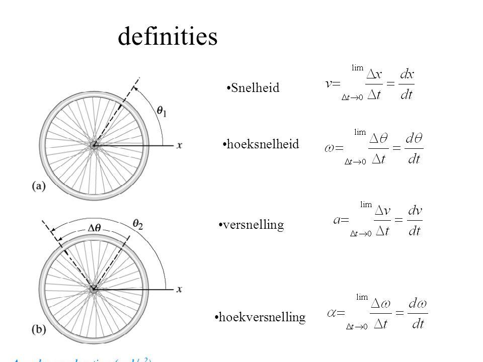 definities Snelheid hoeksnelheid versnelling hoekversnelling