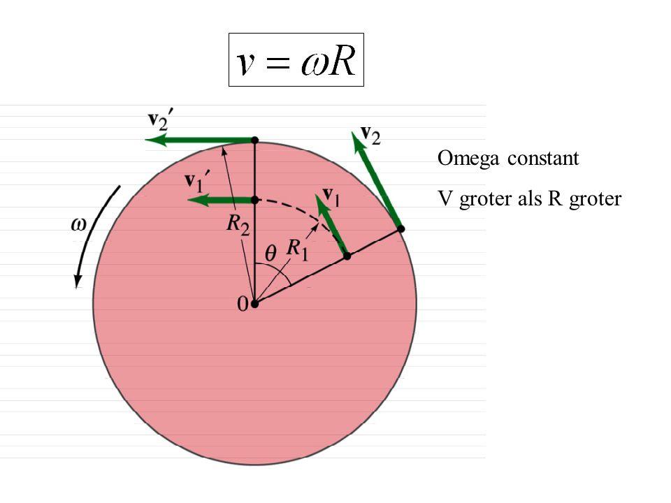 Omega constant V groter als R groter