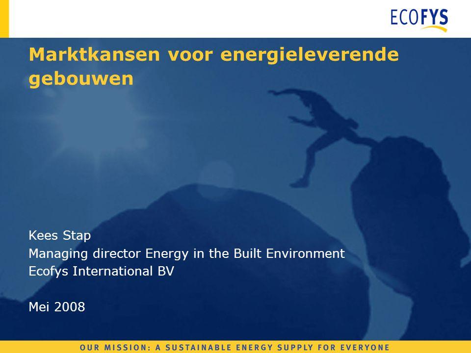 Marktkansen voor energieleverende gebouwen