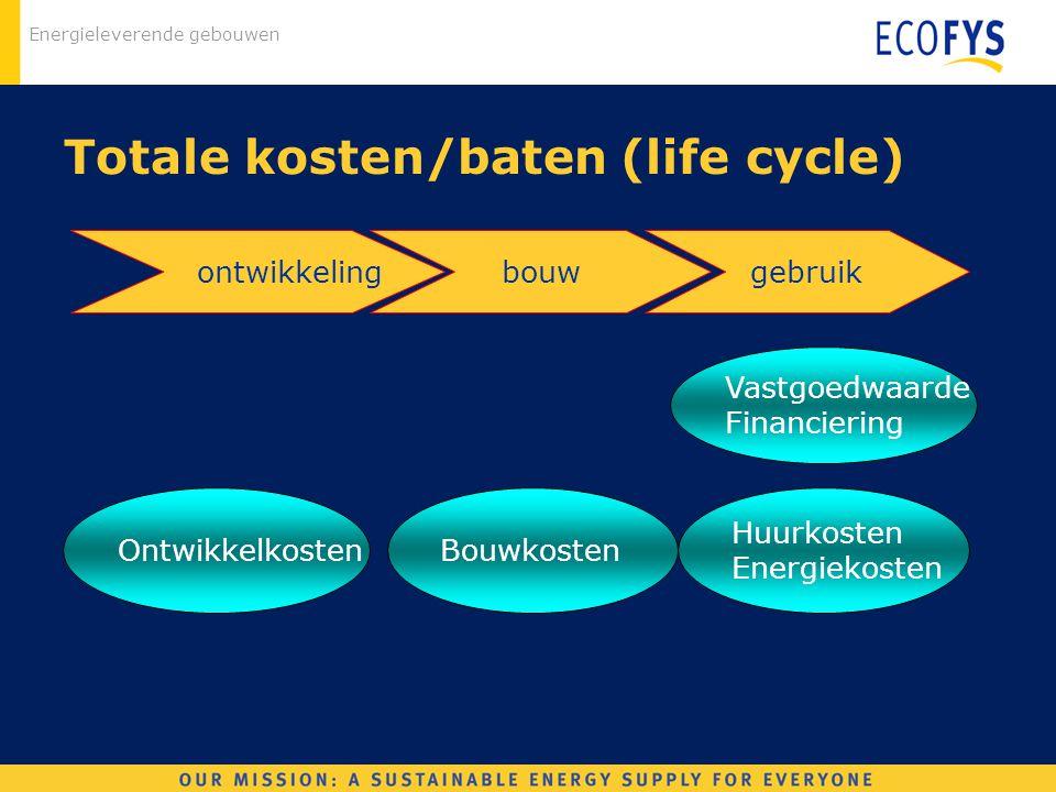 Totale kosten/baten (life cycle)