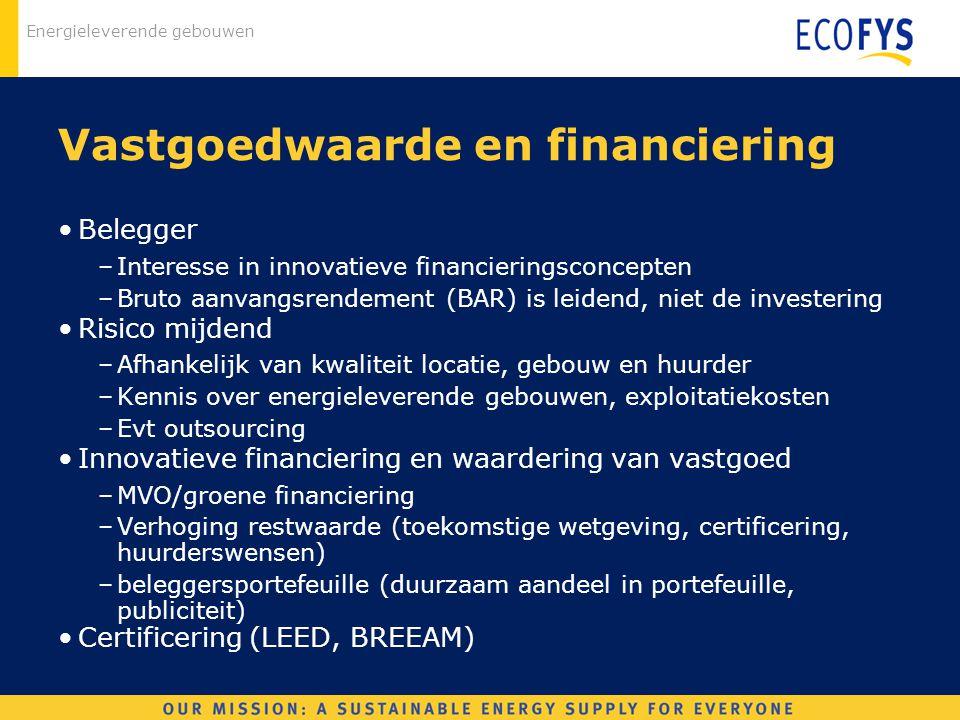 Vastgoedwaarde en financiering