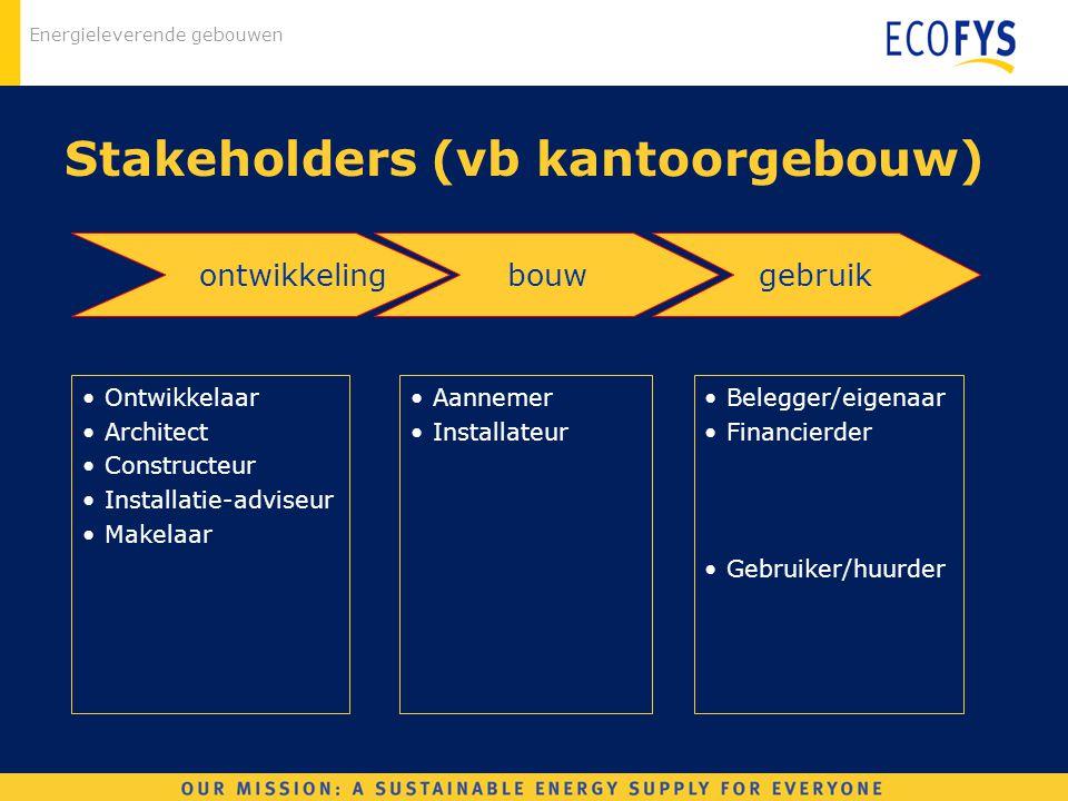 Stakeholders (vb kantoorgebouw)